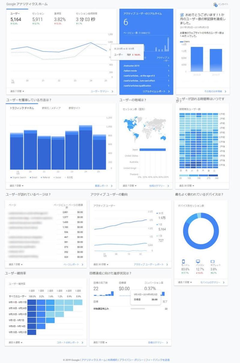 Googleアナリティクス ホーム