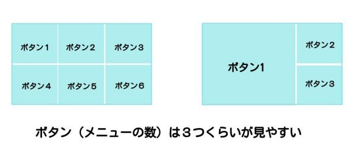 ボタン数の例